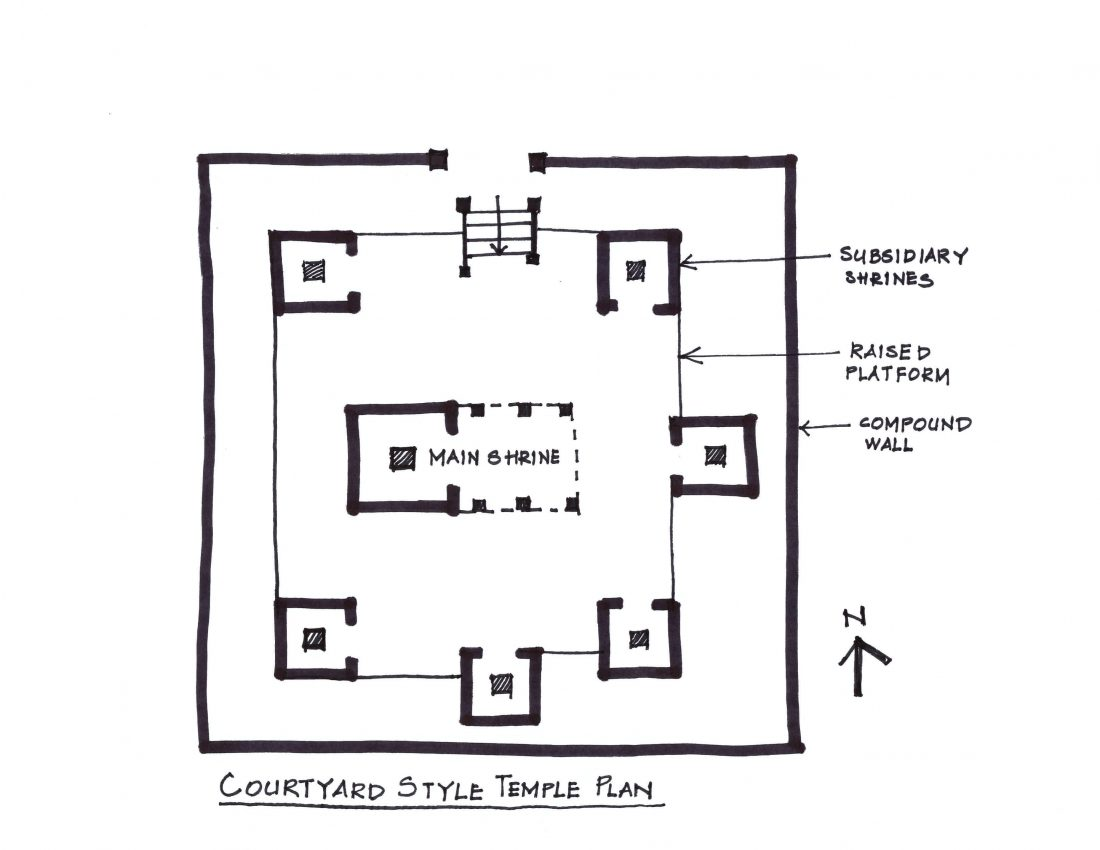 31-Traditional-Courtyard-Style-layout-for-a-Hindu-Temple-e1553675829357-1100x850.jpg